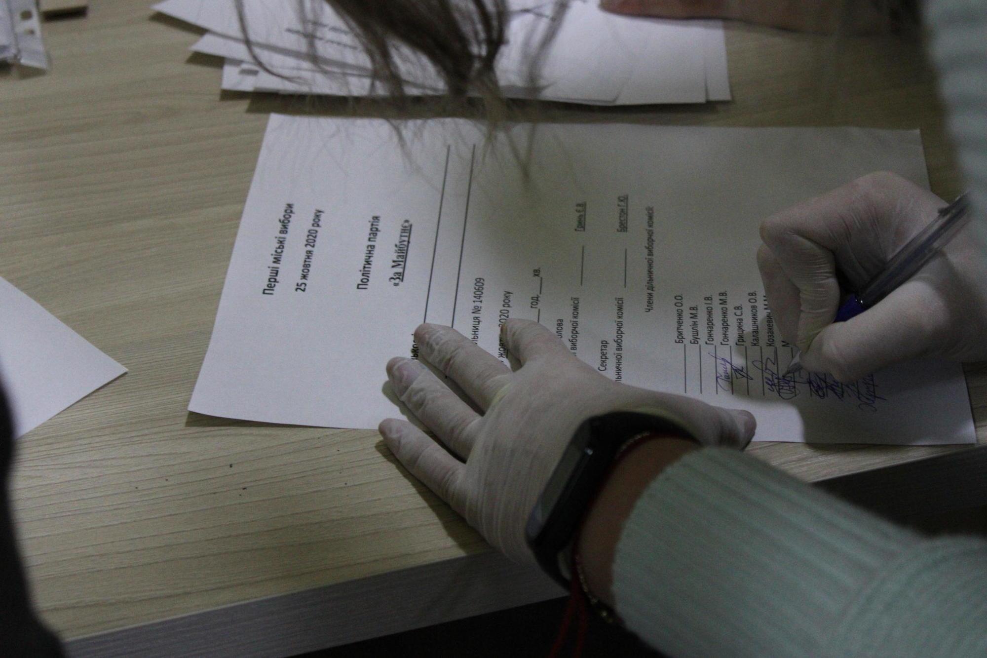 члени комісії підписують пусті протоколи