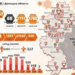 Система може не витримати: За добу в країні додалося ще кілька тисяч хворих з COVID-19, — Степанов