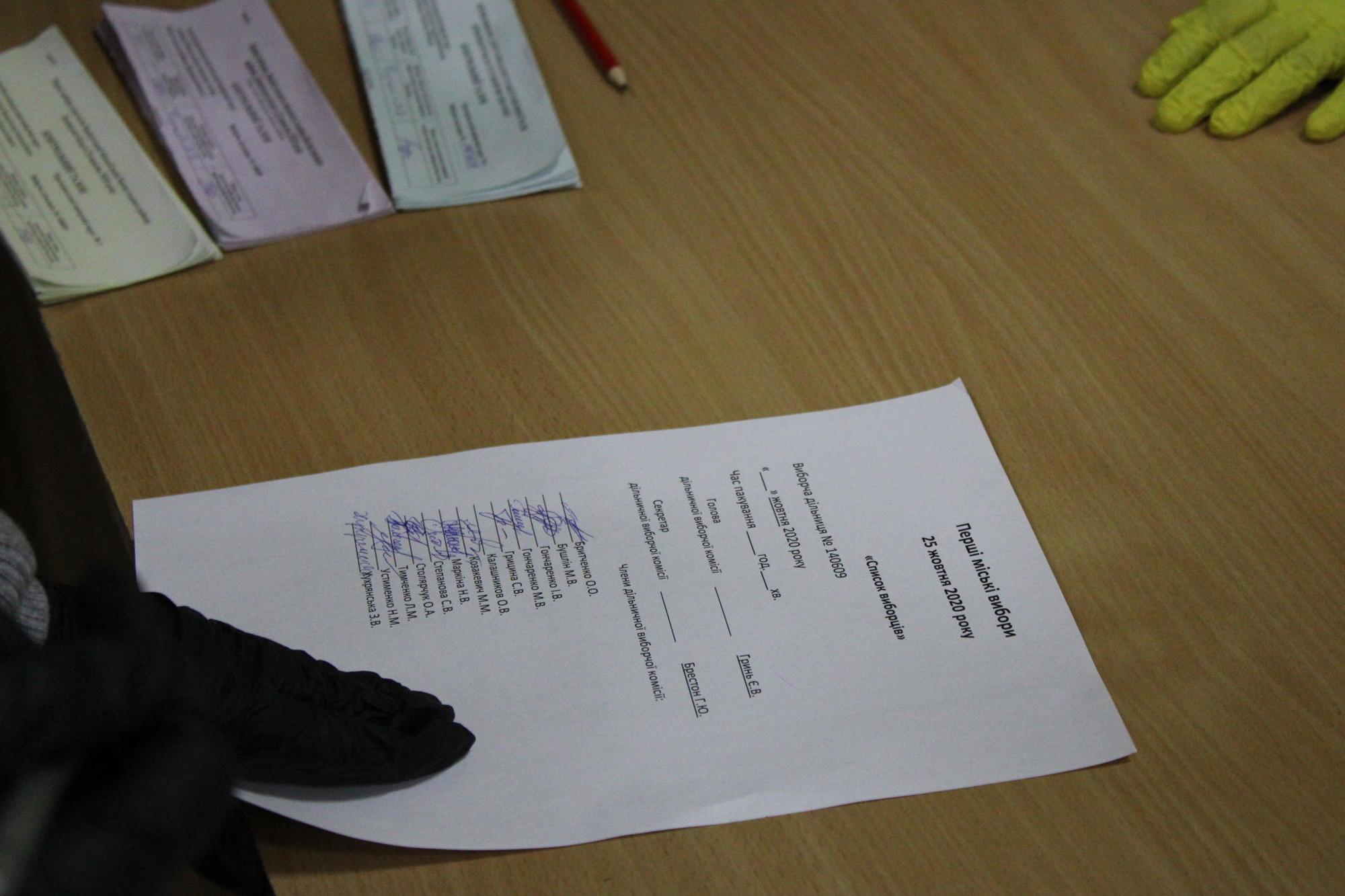 підписаний пустий контрольний лист