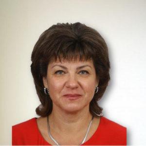 Вороненко Оксана Іванівна