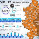 Количество больных COVID-19 на подконтрольной Донецкой области уже больше, чем население Соледарской ОТГ