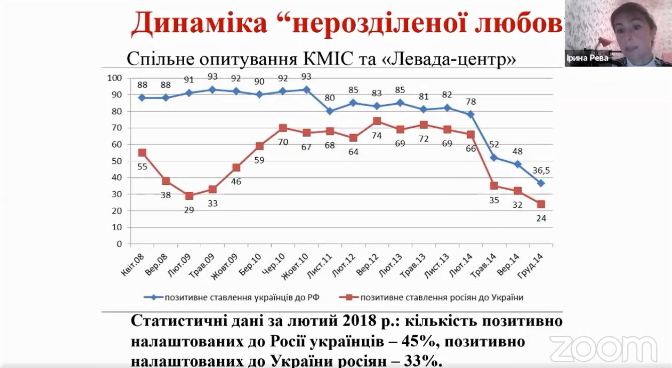 постгеноцидные черты характера украинцев психологическое влияние голодомора