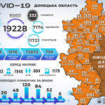 COVID-19 в Украине: за сутки добавились более 14,5 тыс больных, а на подконтрольной Донетчине умерли 19 человек