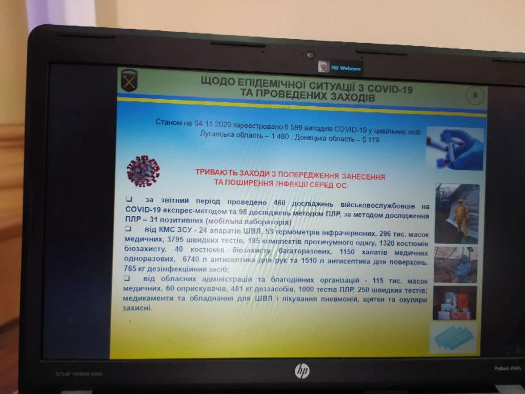 На Донбасі з початку пандемії COVID-19 підтвердили у 31 військового, — т.в.о. Командувача ООС