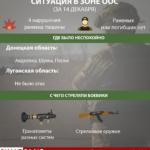"""Российские наемники в понедельник стали меньше стрелять. ВСУ зафиксировали 4 """"провокации"""" за сутки (Инфографика)"""