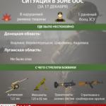 17 декабря боевики ранили украинского военнослужащего. ВСУ дали ответ, — штаб ООС (Инфографика)