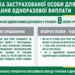 Як фізичній особі підприємцю отримати допомогу 8 тисяч гривень від держави. Інструкція