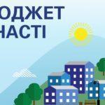Бюджет участі в Соледарі: з проєктів-2020 виконали лише 1, і новий конкурс оголошувати не поспішають
