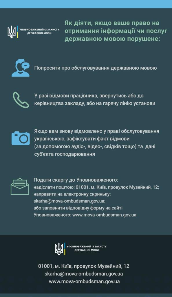 пам'ятка як вимагати обслуговування українською мовою