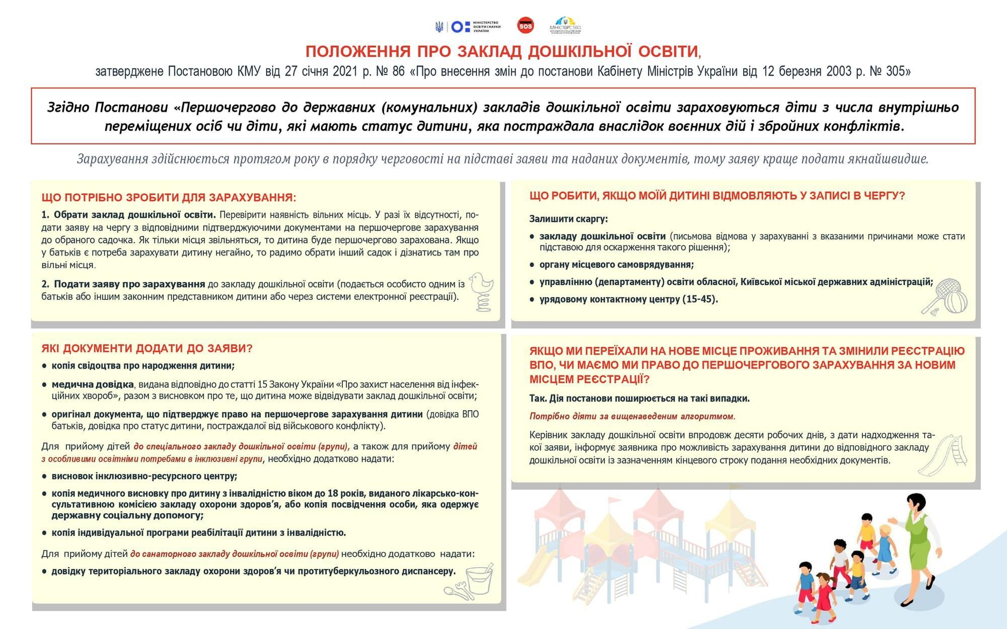 Инструкция как без очереди записать ребенка-переселенца или ребенка, пострадавшего от военного конфликта на Донбасе, в детский сад