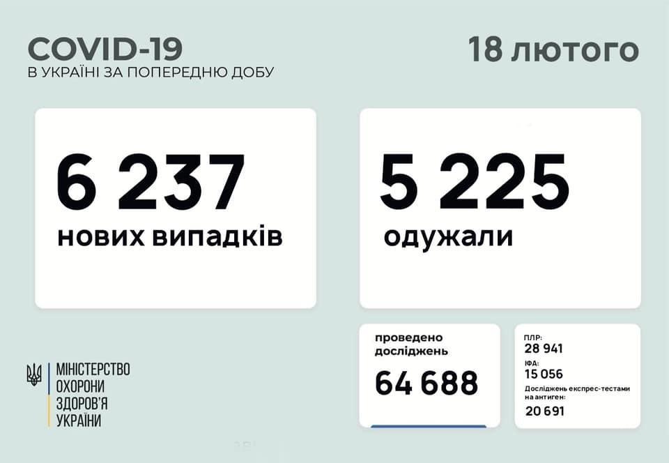 коронавірус вся Україна 18 лютого