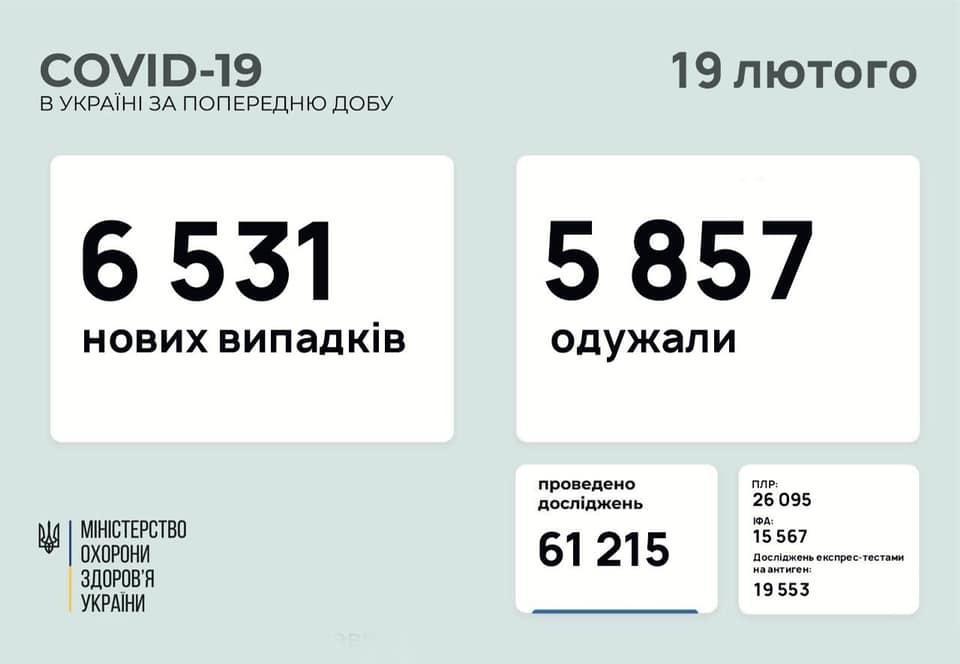 коронавирус Украина 19 февраля