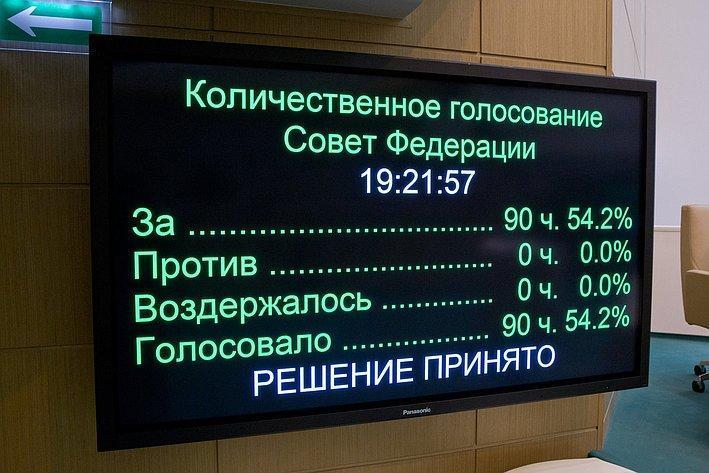 Рада Федерації Росії дозволила Путіну ввести в Україну війська