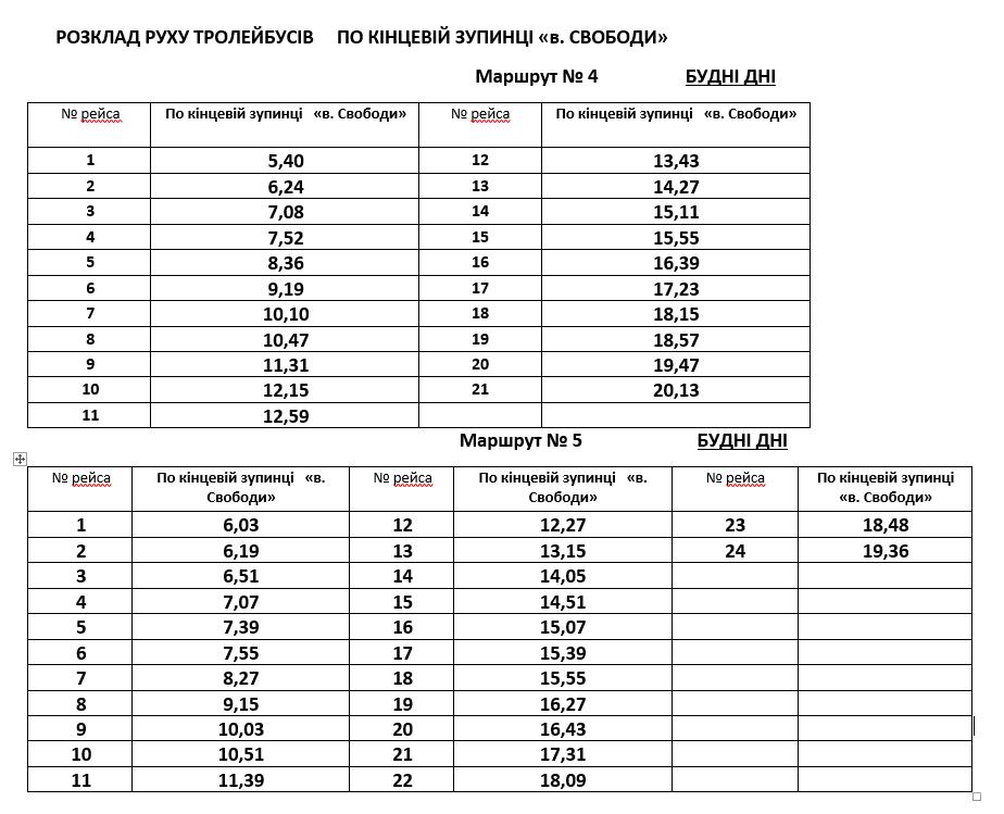 Расписание движения троллейбусов 4 и 5 в Бахмуте