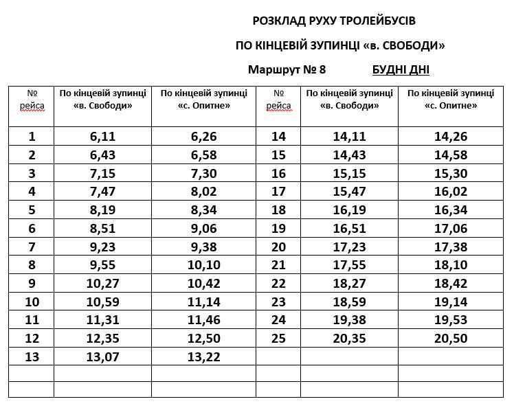 Расписание движения троллейбуса №8 в Бахмуте