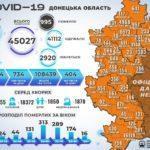 В Донецкой области из-за последствий COVID-19 умерли еще 5 человек. Двое - из Бахмутской ОТГ, — ДонОГА