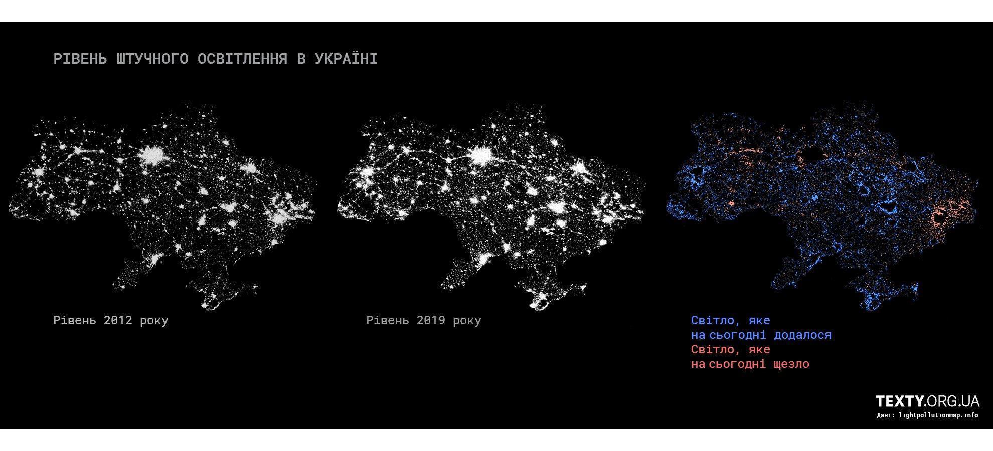 рівень світлового забруднення над територією України