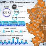 Коронавірус на Донеччині: захворіли ще понад 200 людей, померли 8