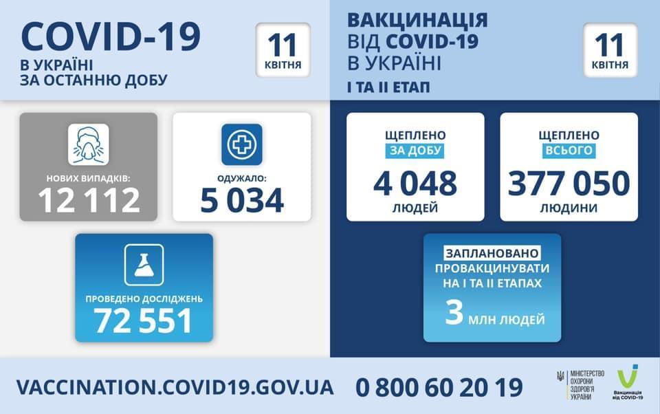 Коронавірус в Донецькій області