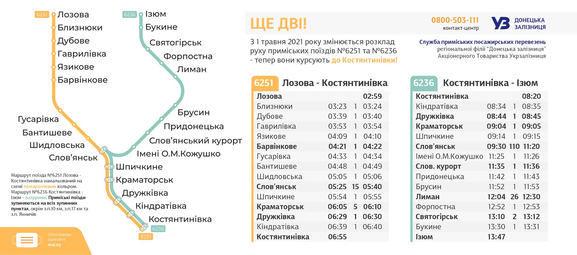 График движения электричек № 6251 Лозовая – Краматорск и № 6236 Краматорск – Изюм