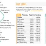 З Харківщини до Костянтинівки ходитимуть ще дві електрички