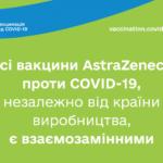 Друга доза вакцини AstraZeneca проти COVID-19 може бути не обов'язково з Індії,  —  МОЗ