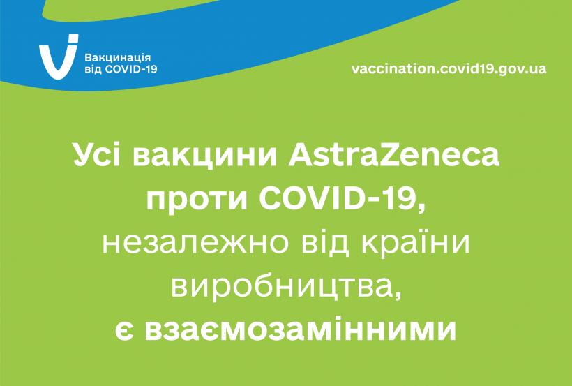 вакцини AstraZeneca взаємозамінні інфографіка МОЗ