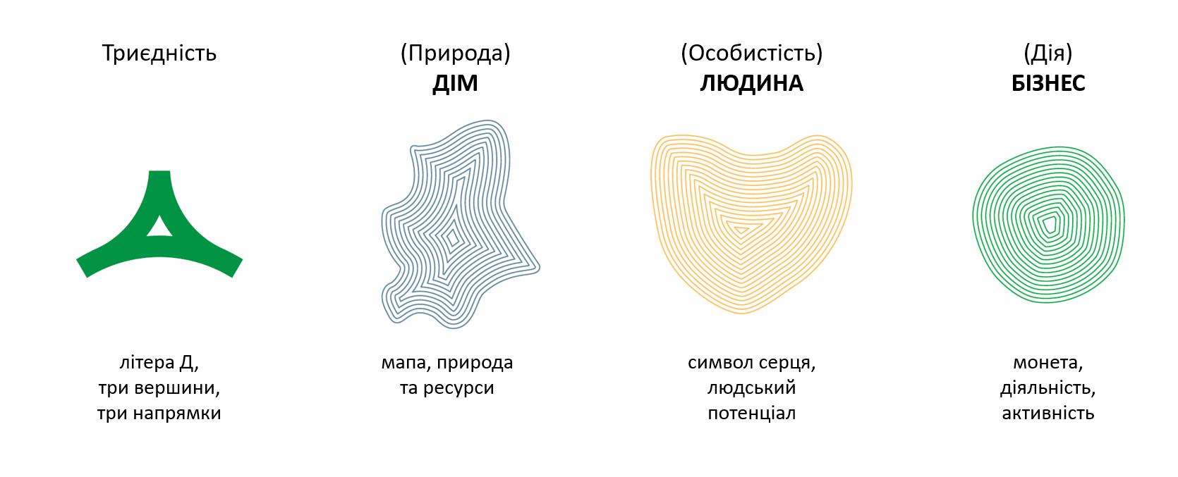 елементи варіанту бренду Гравюра Донецька область