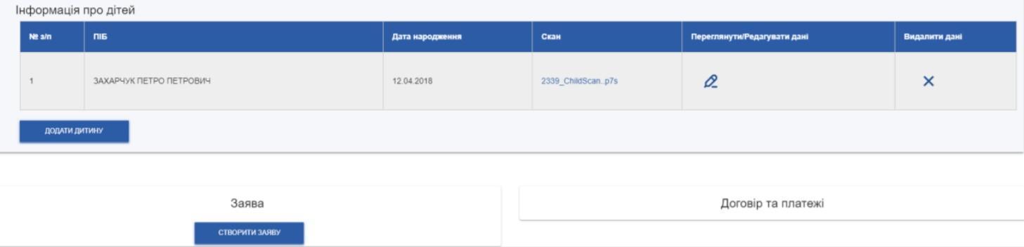 Как подать документы на муниципальную няню в Украине онлайн