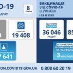 Донеччина ㅡ у п'ятірці регіонів з найбільшою кількістю нових пацієнтів з COVID-19