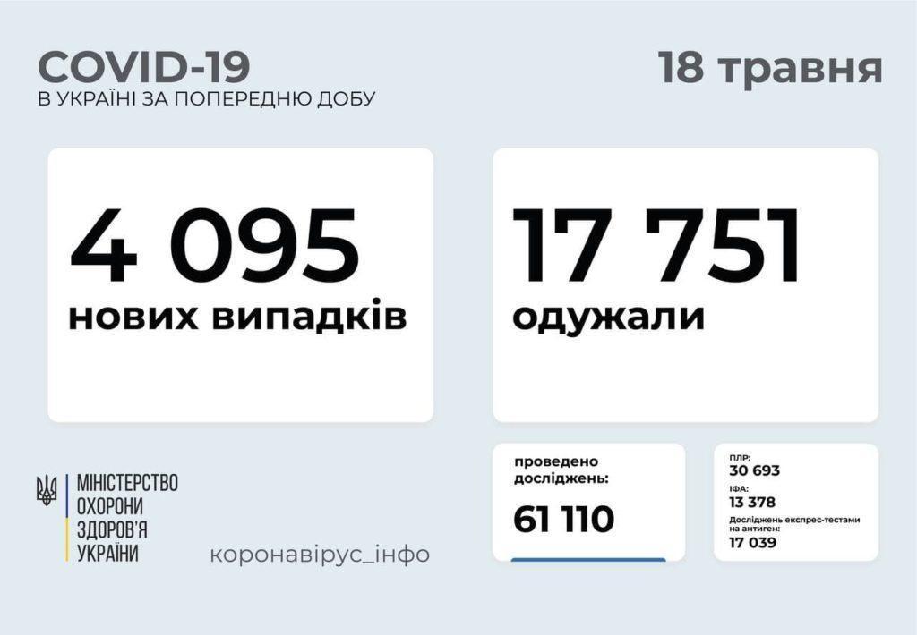 Розповсюдження COVID-19 в Україні станом на 18 травня