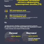 """Уже через месяц в Украине по-другому будут оценивать растаможку """"евроблях"""". Что изменится"""