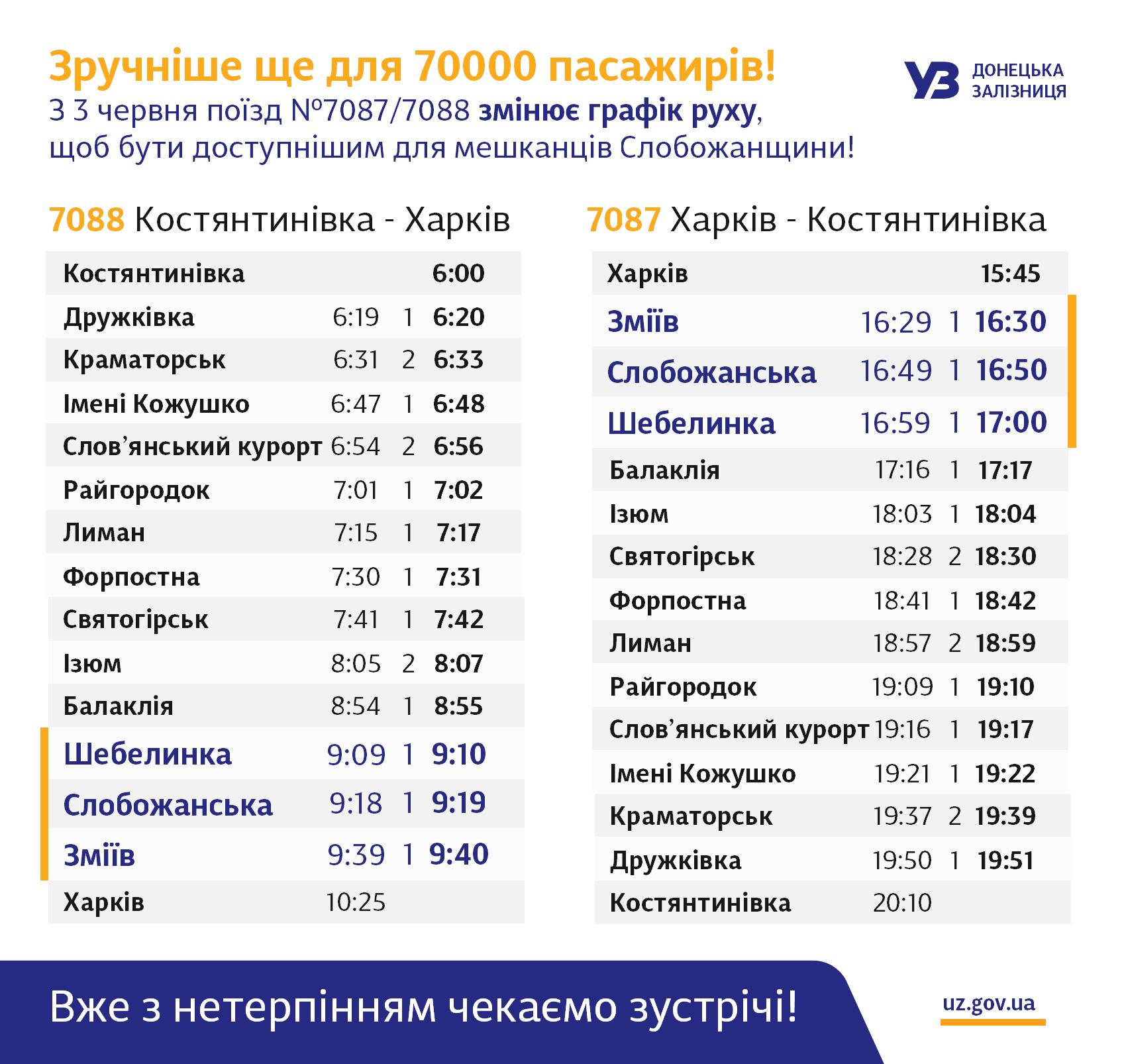 Донецька залізниця змінила графік руху потягу Костянтинівка - Харків