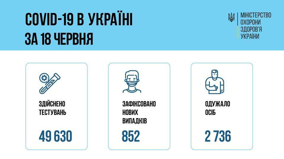коронавирус в Украине 19 июня инфографика МОЗ