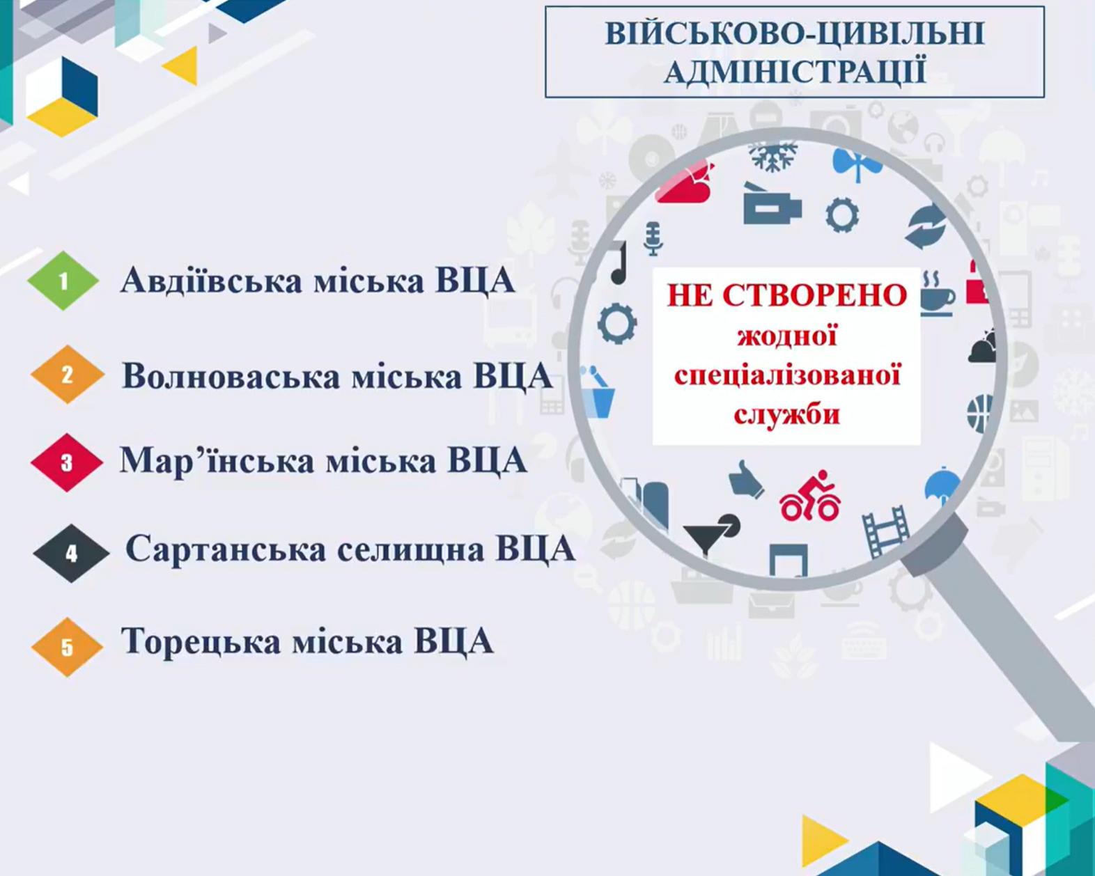 Військово-цивільні адміністрації Донецької області, де немає спеціалізованих служб для жертв домашнього насильства