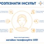 Торік у лікарню Слов'янська поклали у півтора раза більше людей з інсультом, ніж у Бахмуті чи Краматорську