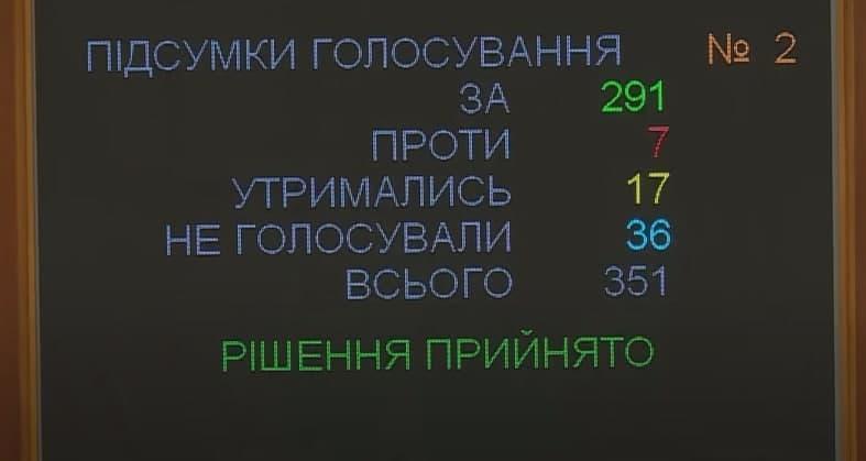 """""""Вічного"""" міністра внутрішніх справ Авакова відправили у відставку. Чим запам'ятався міністр"""