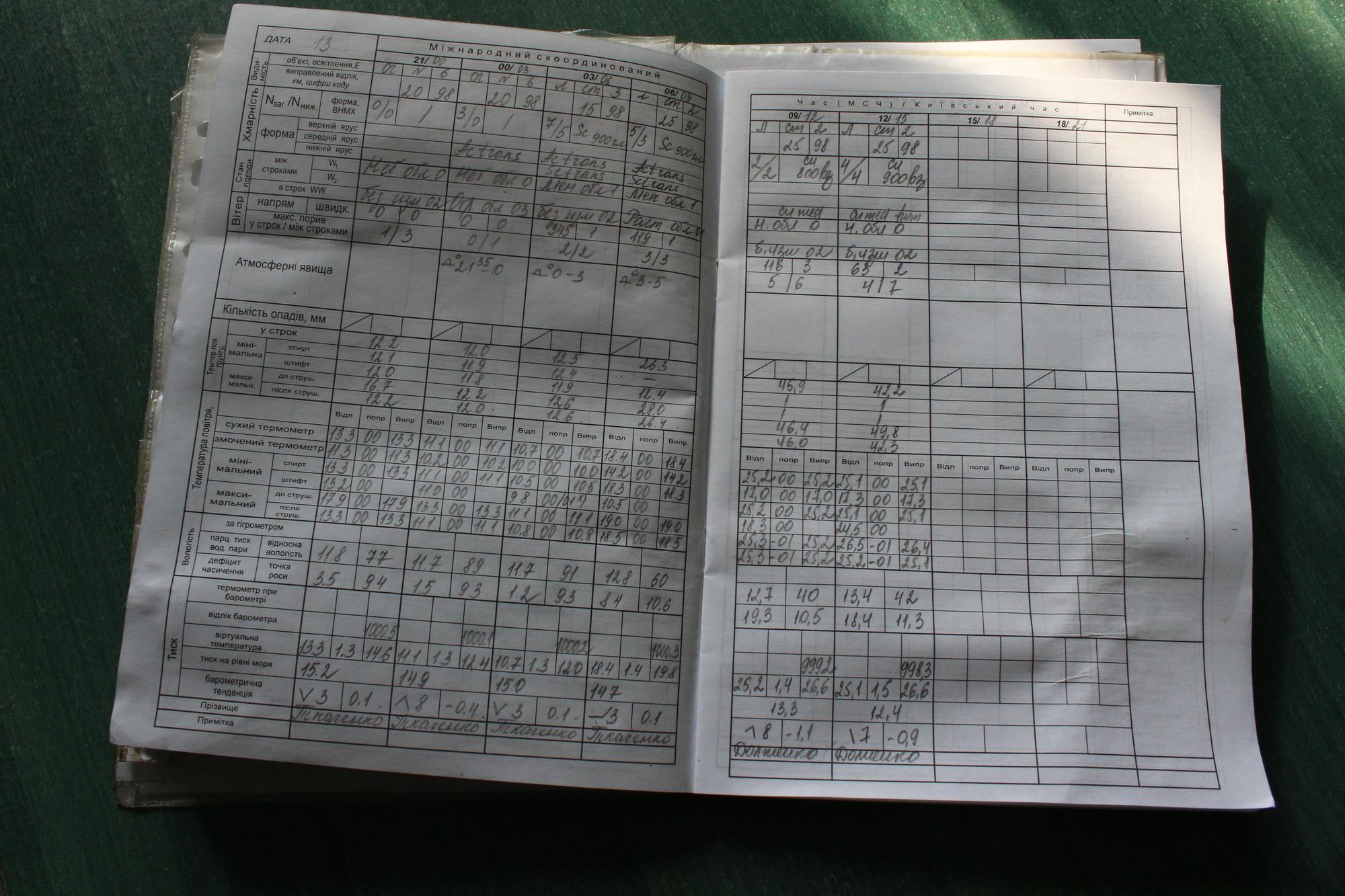 зошит з даними спосетережень Бахмутська метеорологічна станція