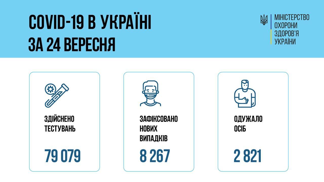 коронавірус 24 вересня МОЗ інфографіка