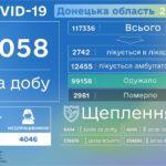 В Украине фиксируют рекордное количество новых пациентов с COVID-19 и умерших от осложнений